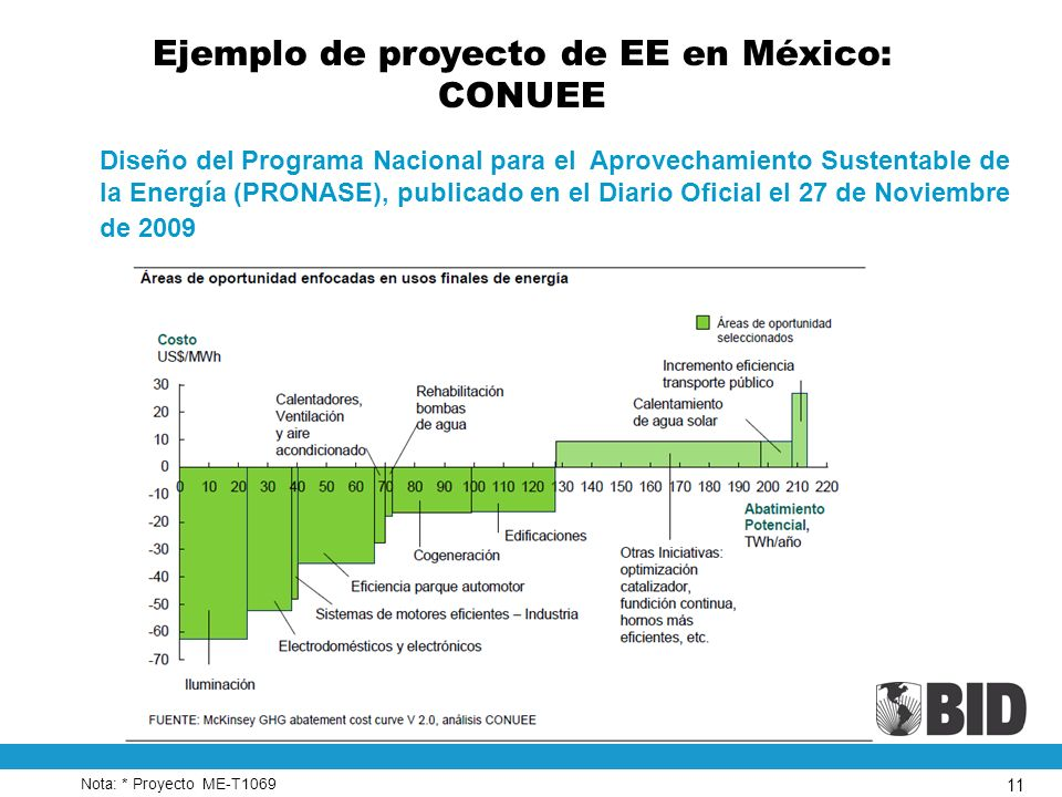 Ejemplo de proyecto de EE en México: