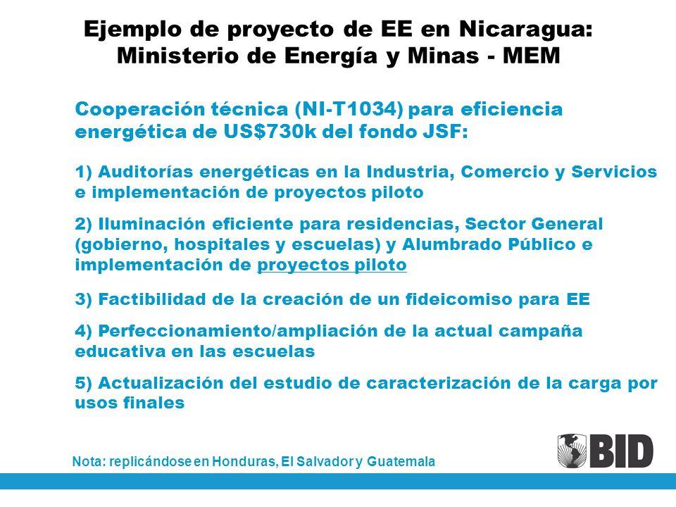 Ejemplo de proyecto de EE en Nicaragua: