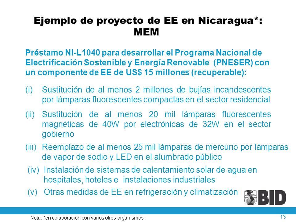 Ejemplo de proyecto de EE en Nicaragua*: