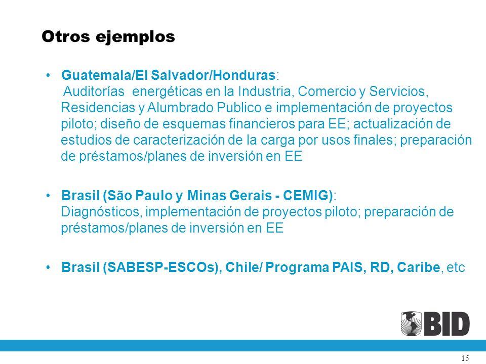 Otros ejemplos Guatemala/El Salvador/Honduras:
