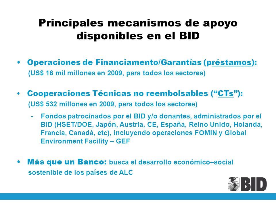 Principales mecanismos de apoyo disponibles en el BID