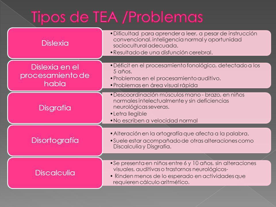 Tipos de TEA /Problemas