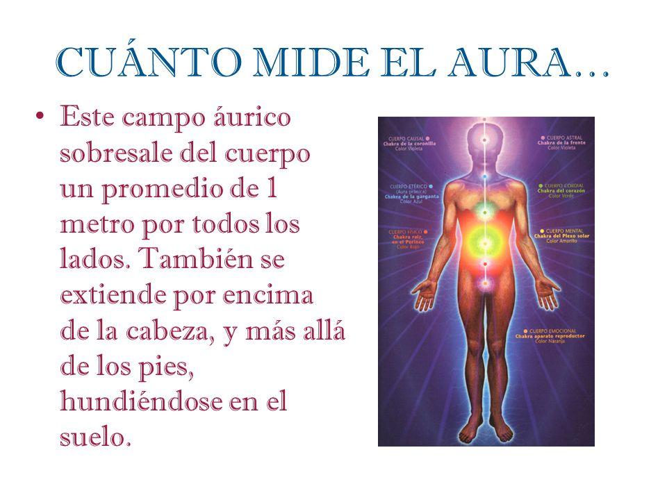 CUÁNTO MIDE EL AURA…