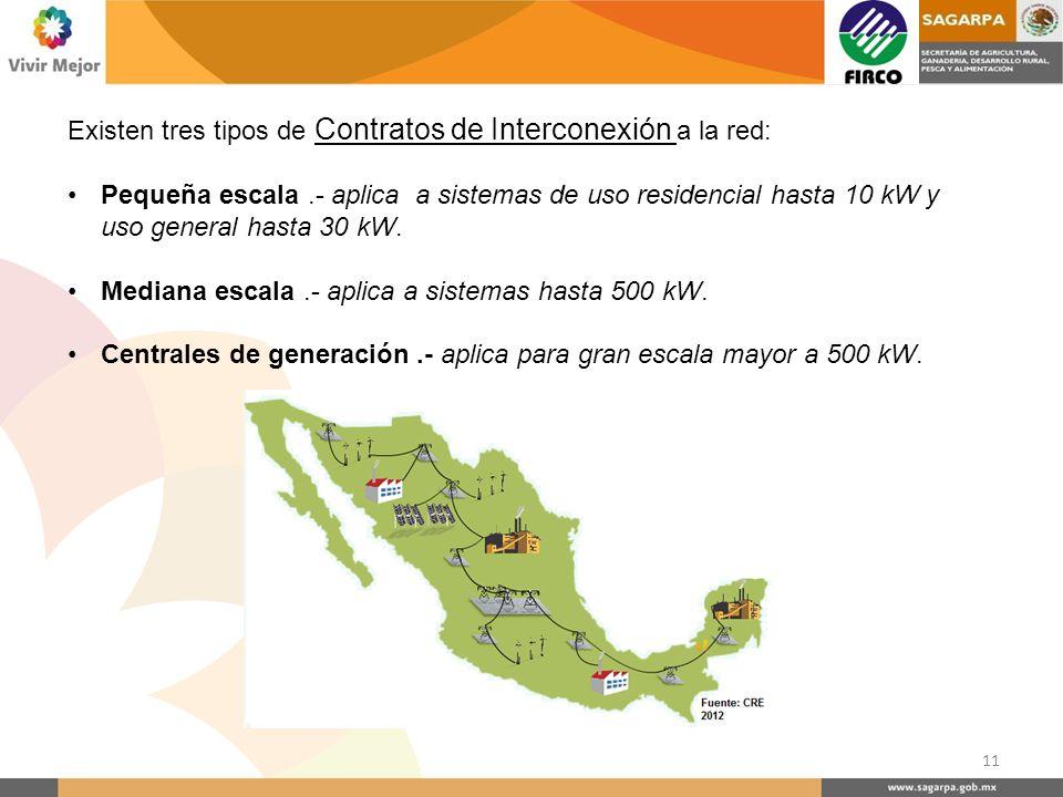 Existen tres tipos de Contratos de Interconexión a la red: