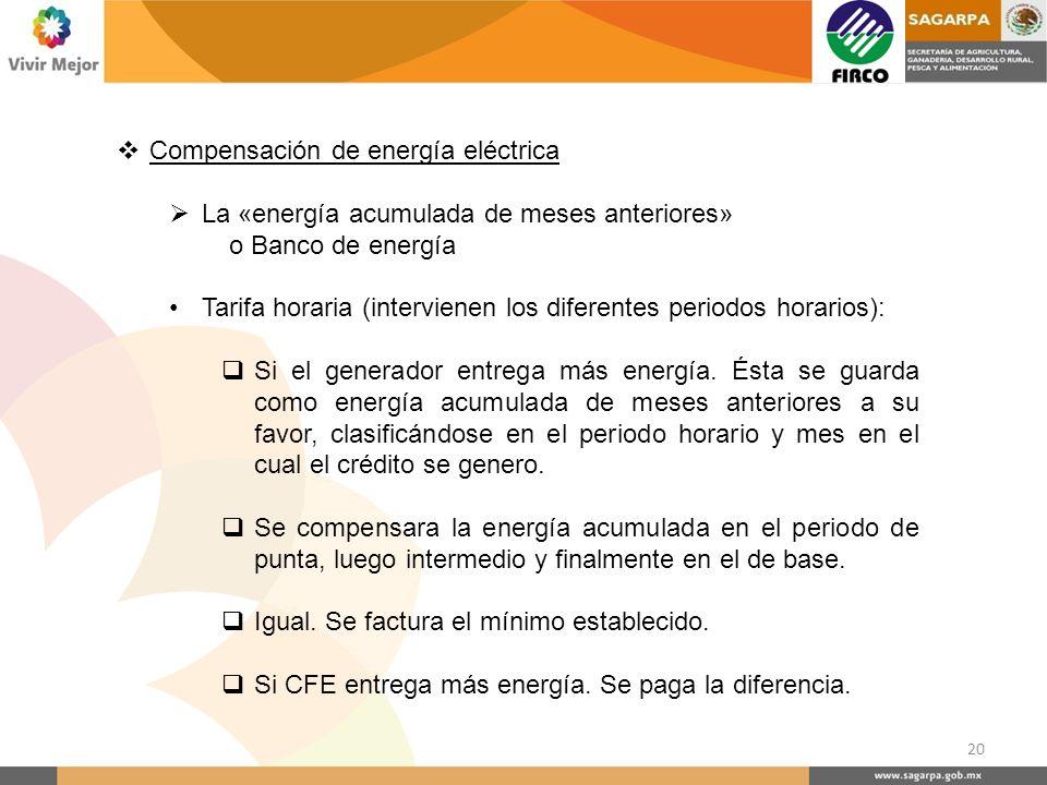 Compensación de energía eléctrica