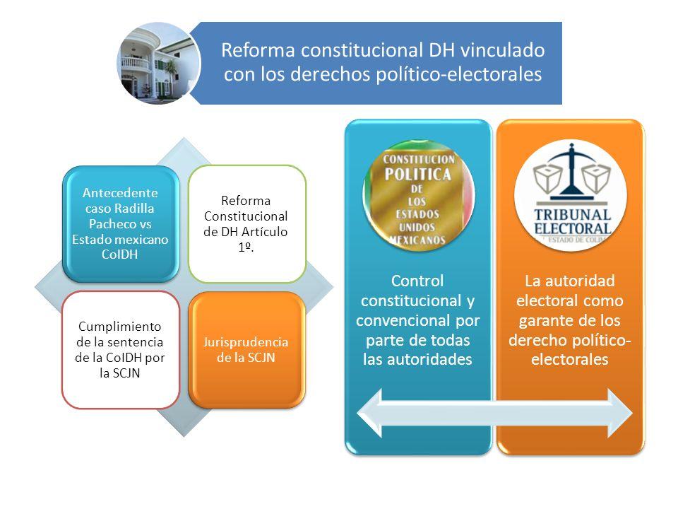 Reforma constitucional DH vinculado con los derechos político-electorales
