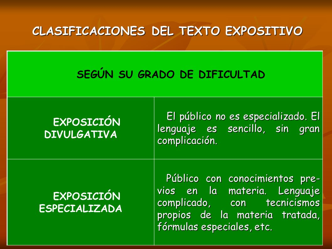 CLASIFICACIONES DEL TEXTO EXPOSITIVO