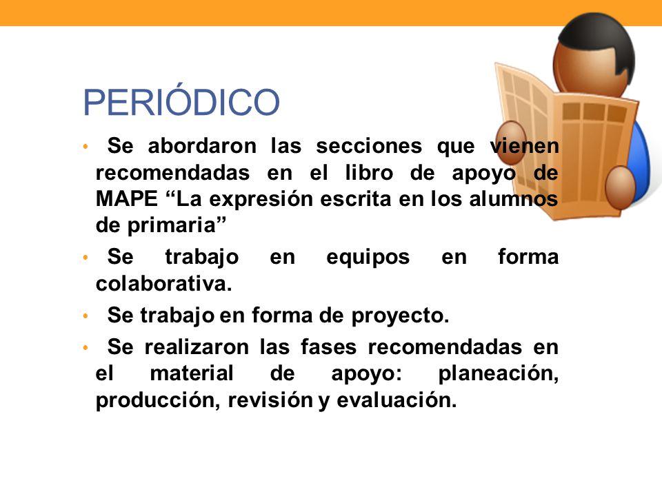 PERIÓDICO Se abordaron las secciones que vienen recomendadas en el libro de apoyo de MAPE La expresión escrita en los alumnos de primaria