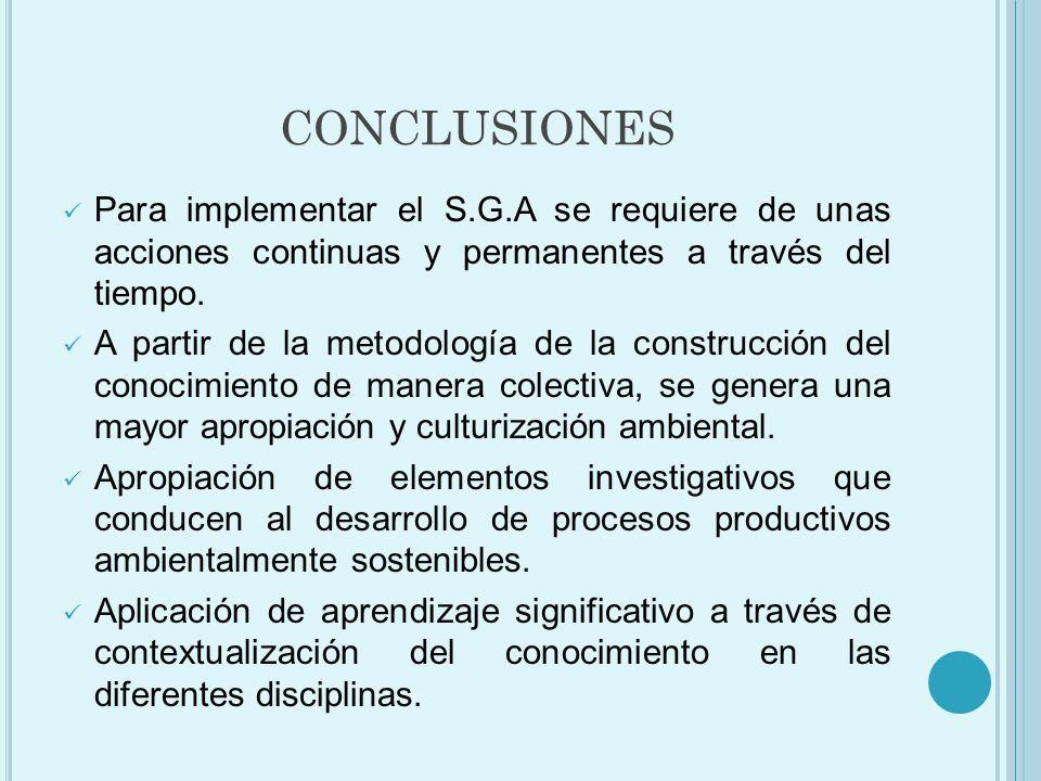 conclusiones Para implementar el S.G.A se requiere de unas acciones continuas y permanentes a través del tiempo.