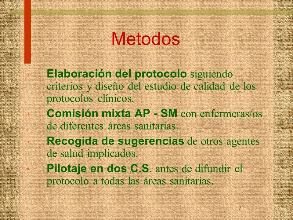 Metodos Elaboración del protocolo siguiendo criterios y diseño del estudio de calidad de los protocolos clínicos.