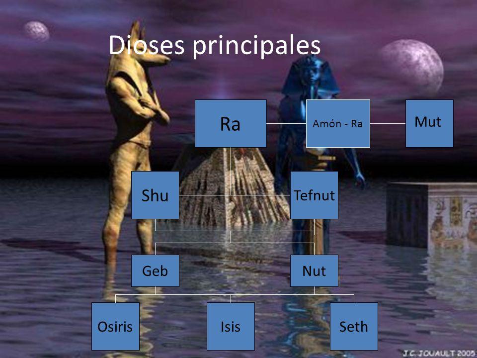 Dioses principales Ra Shu Mut Tefnut Geb Nut Osiris Isis Seth