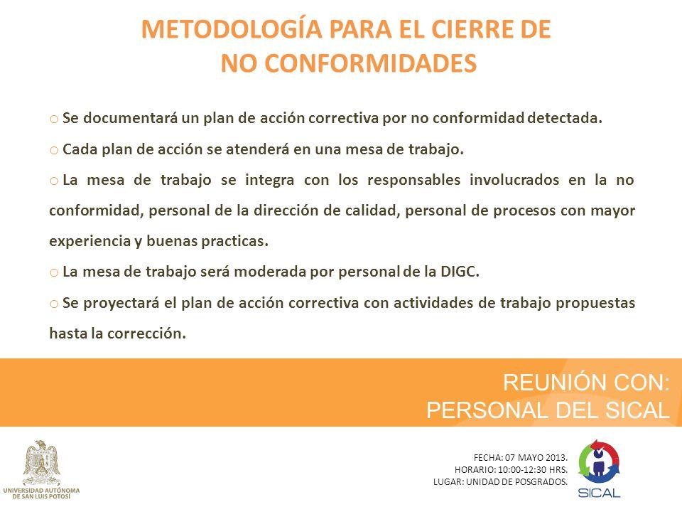 METODOLOGÍA PARA EL CIERRE DE