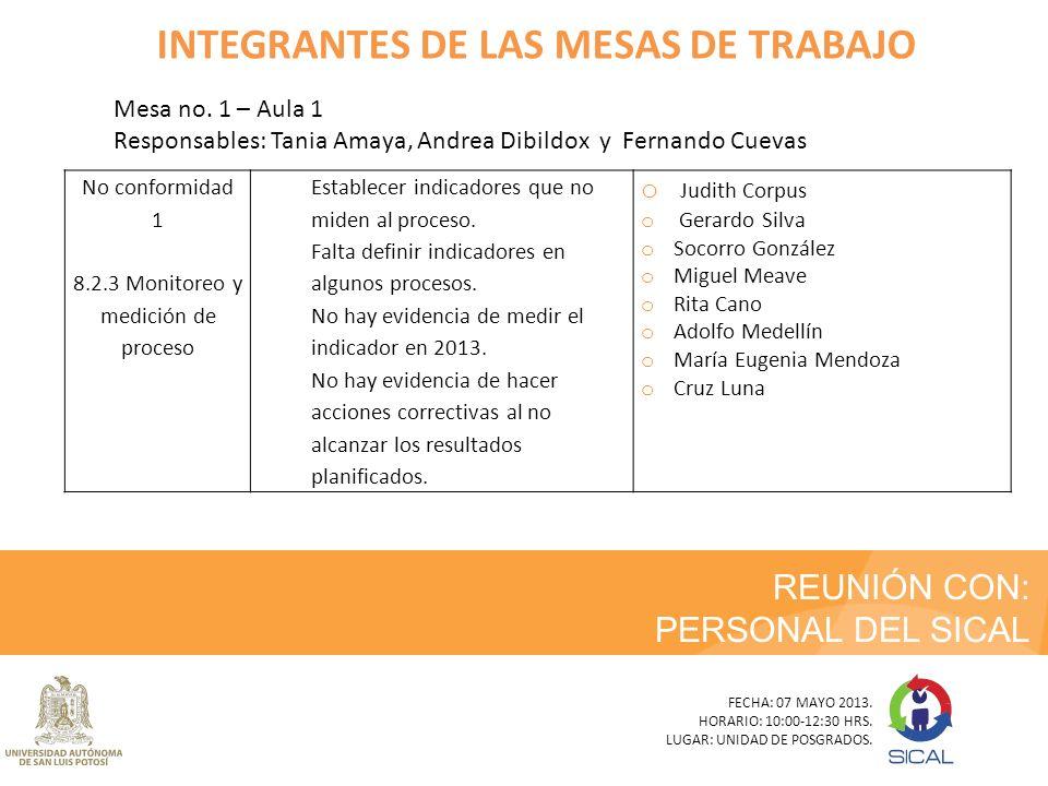 INTEGRANTES DE LAS MESAS DE TRABAJO