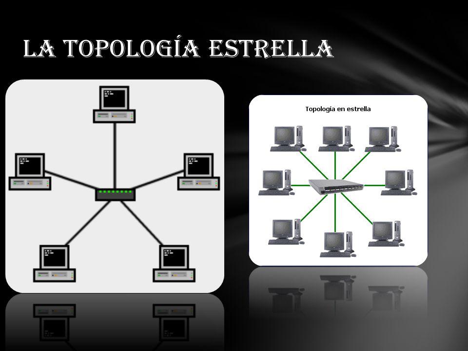La topología estrella