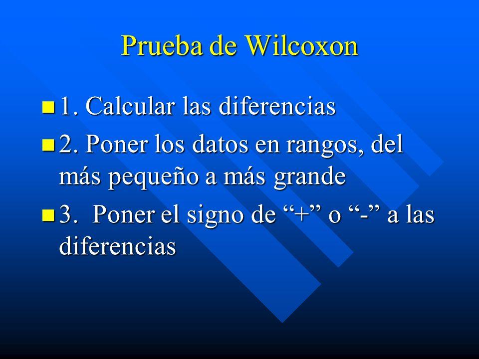 Prueba de Wilcoxon 1. Calcular las diferencias