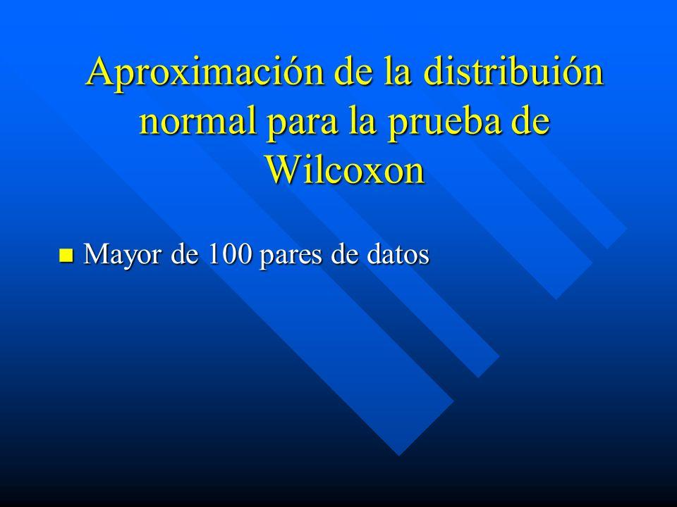 Aproximación de la distribuión normal para la prueba de Wilcoxon