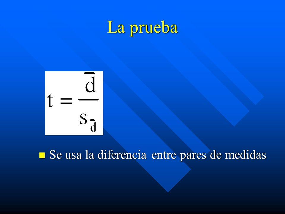 La prueba Se usa la diferencia entre pares de medidas