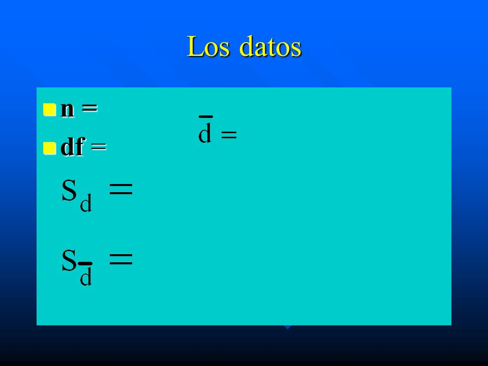 Los datos n = df =