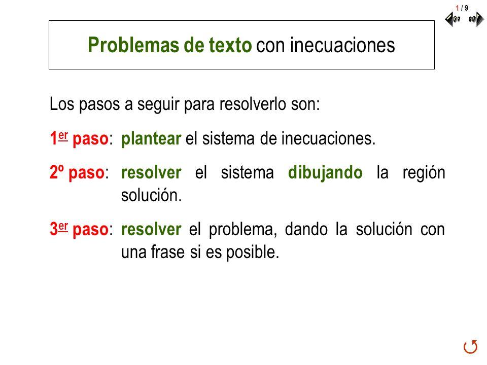 Problemas de texto con inecuaciones