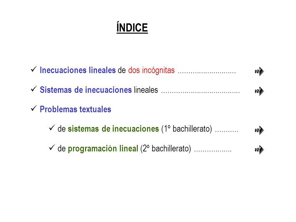 ÍNDICE Inecuaciones lineales de dos incógnitas ............................ Sistemas de inecuaciones lineales ......................................