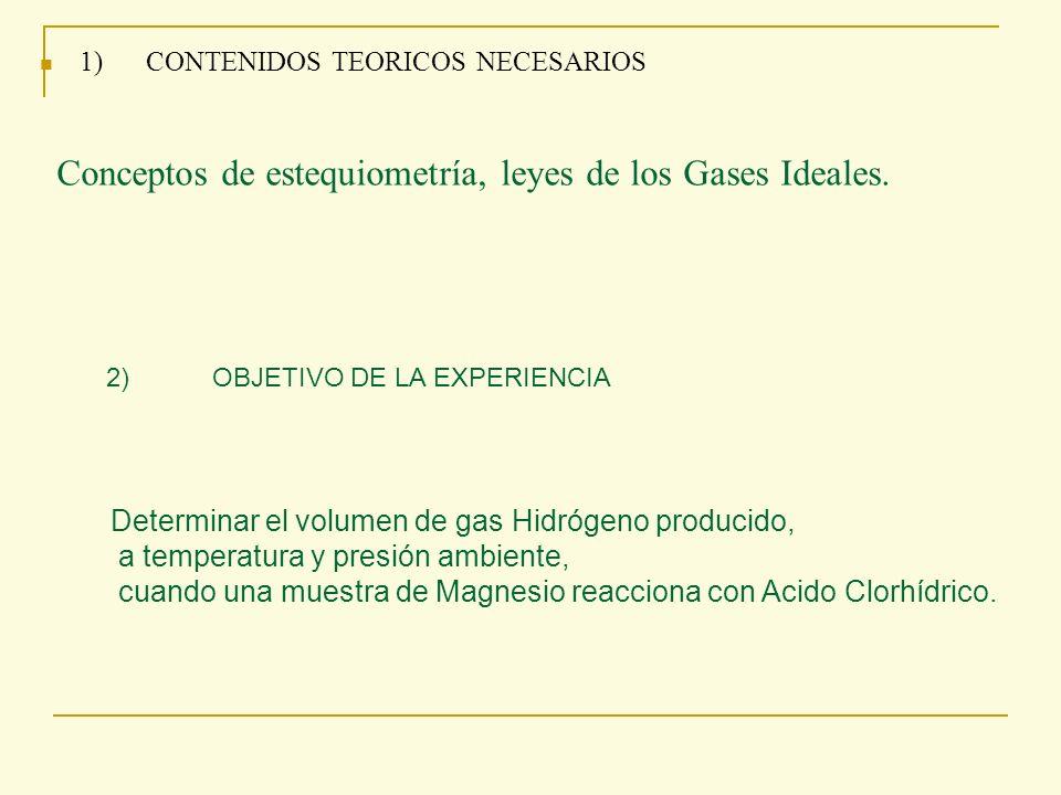 Conceptos de estequiometría, leyes de los Gases Ideales.