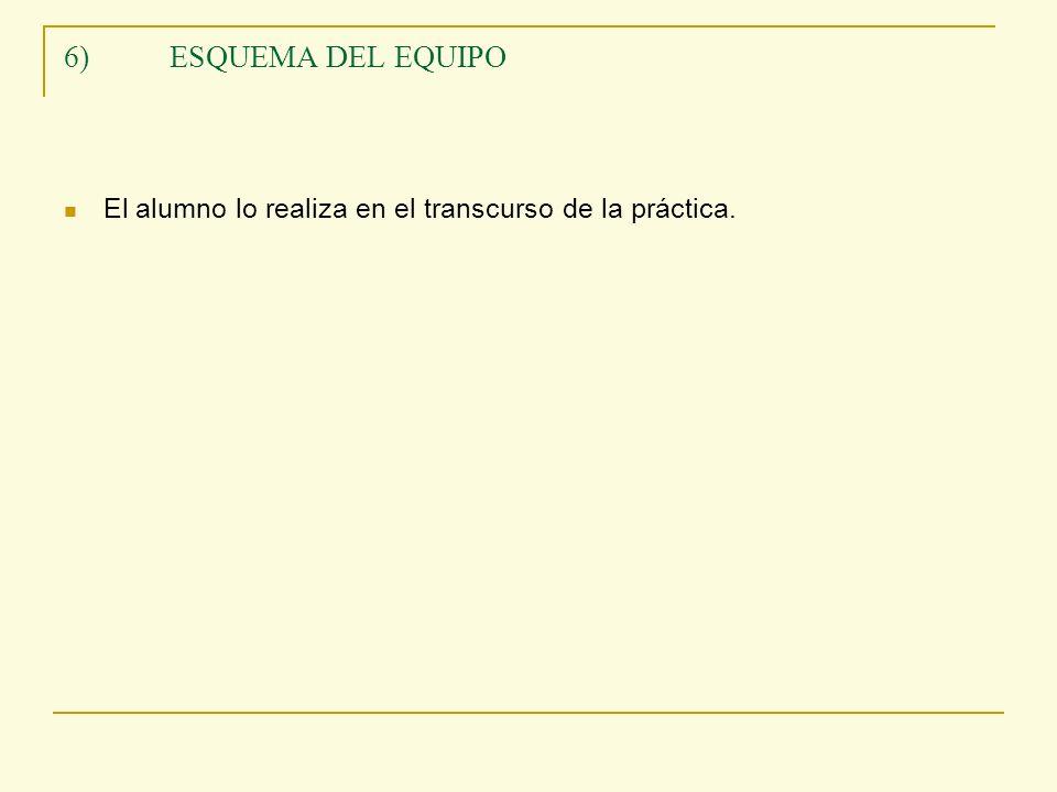 6) ESQUEMA DEL EQUIPO El alumno lo realiza en el transcurso de la práctica.
