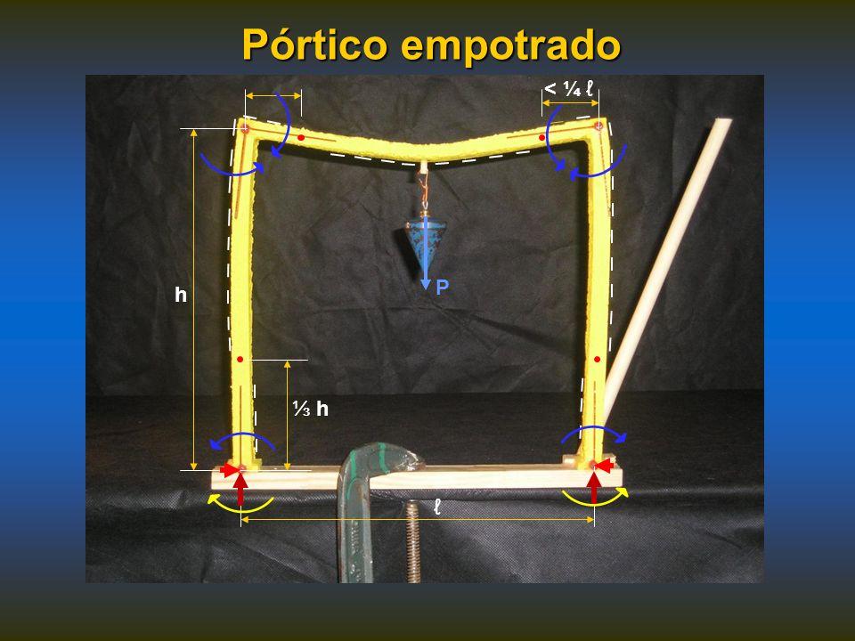 Pórtico empotrado < ¼ ℓ P h ⅓ h ℓ