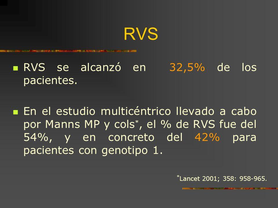 RVS RVS se alcanzó en 32,5% de los pacientes.