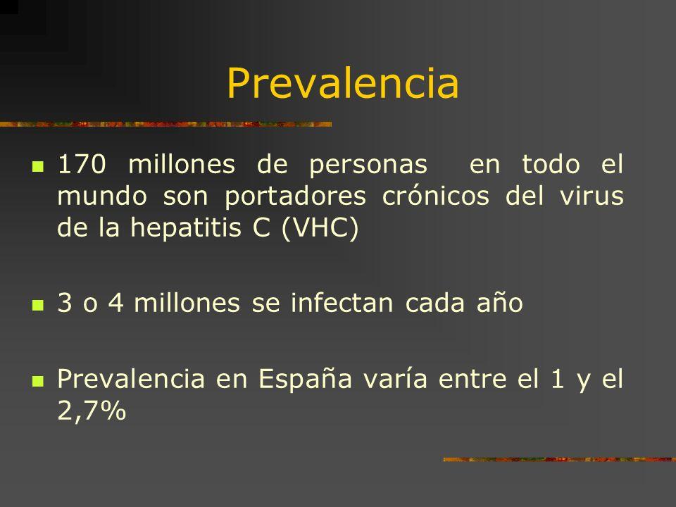 Prevalencia 170 millones de personas en todo el mundo son portadores crónicos del virus de la hepatitis C (VHC)