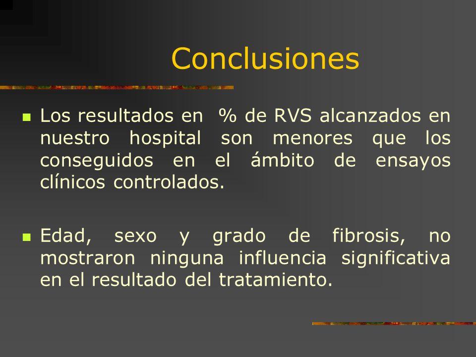 Conclusiones Los resultados en % de RVS alcanzados en nuestro hospital son menores que los conseguidos en el ámbito de ensayos clínicos controlados.