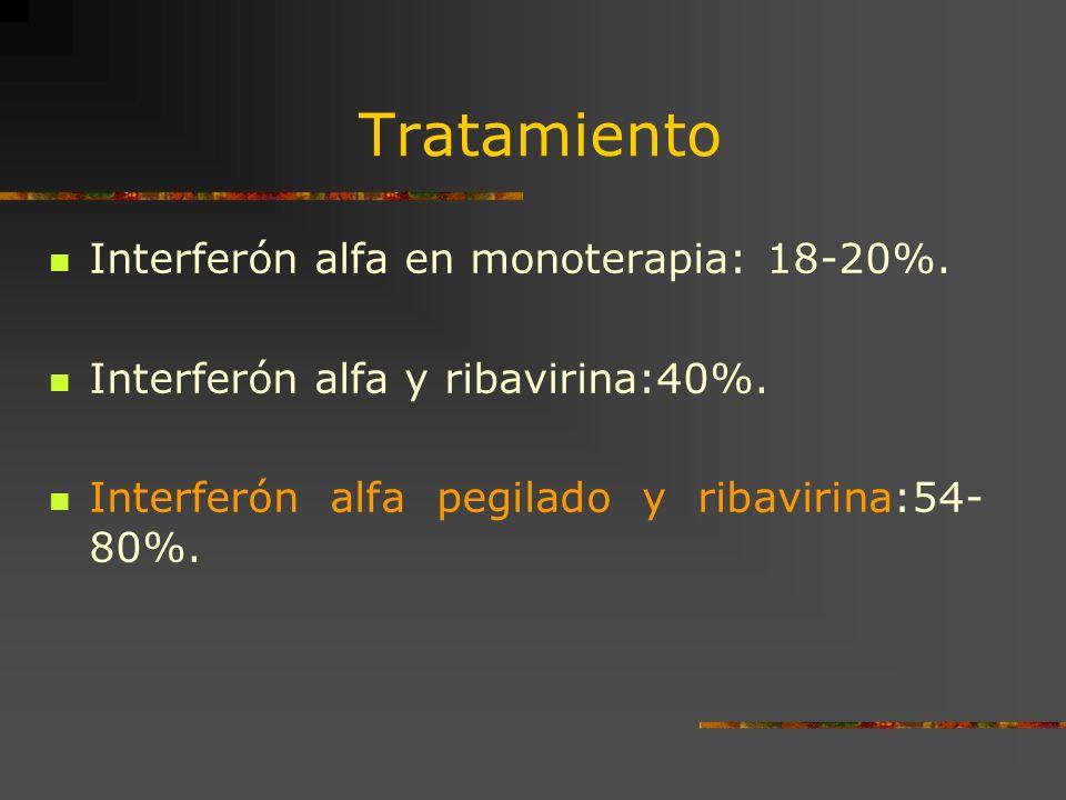 Tratamiento Interferón alfa en monoterapia: 18-20%.