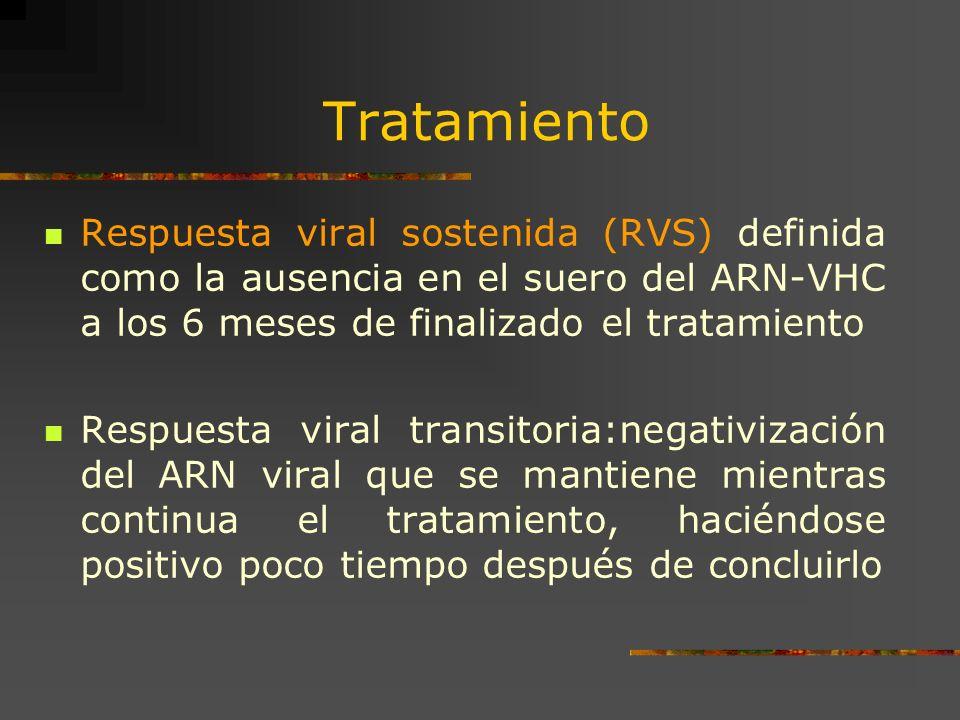 Tratamiento Respuesta viral sostenida (RVS) definida como la ausencia en el suero del ARN-VHC a los 6 meses de finalizado el tratamiento.