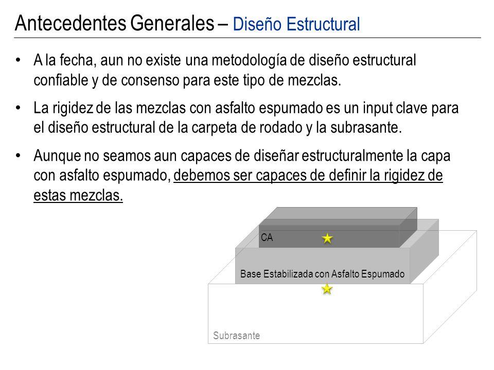 Antecedentes Generales – Diseño Estructural