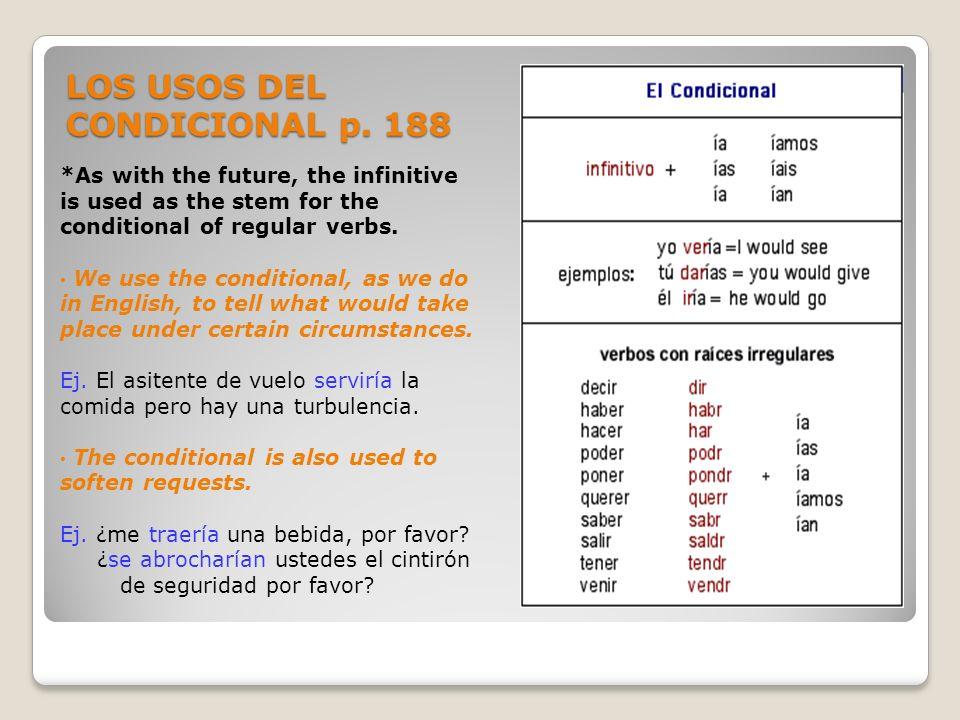 LOS USOS DEL CONDICIONAL p. 188