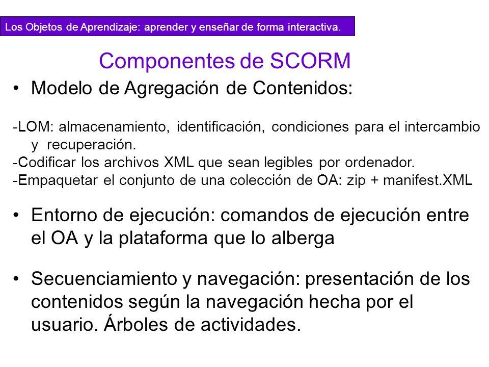 Componentes de SCORM Modelo de Agregación de Contenidos: