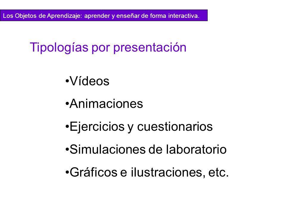 Tipologías por presentación