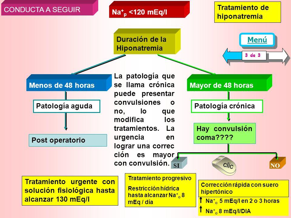 Tratamiento de hiponatremia CONDUCTA A SEGUIR