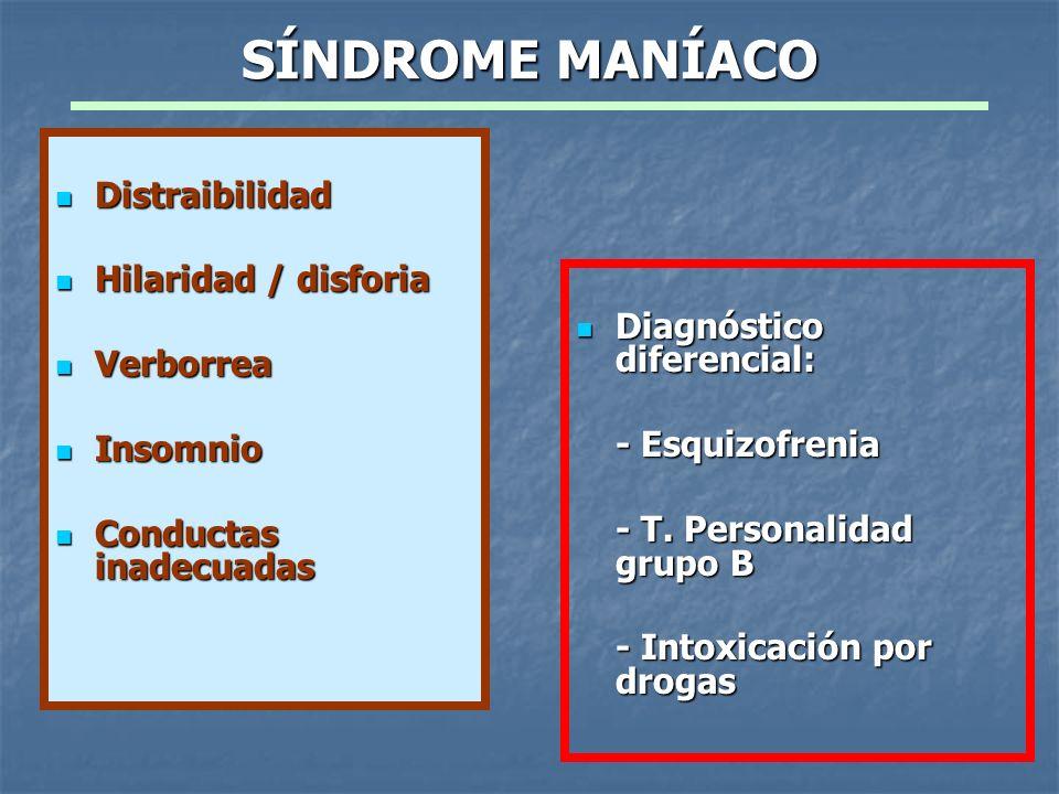 SÍNDROME MANÍACO Distraibilidad Hilaridad / disforia Verborrea