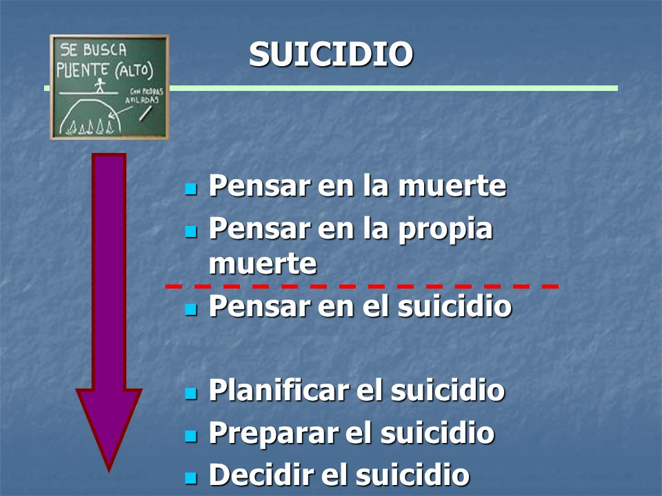 SUICIDIO Pensar en la muerte Pensar en la propia muerte