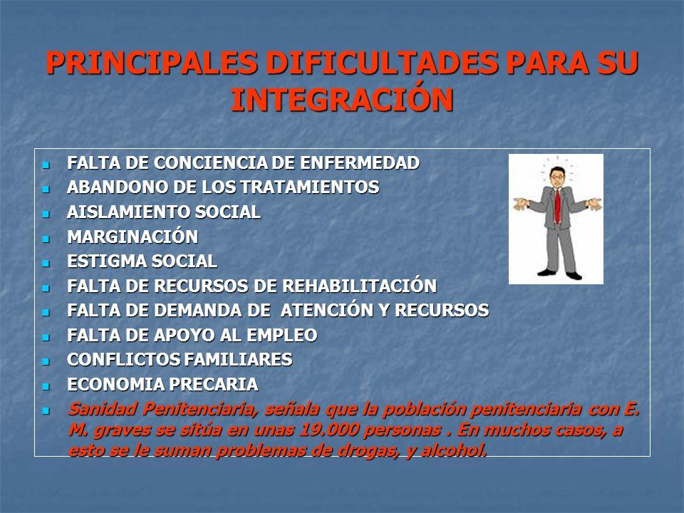 PRINCIPALES DIFICULTADES PARA SU INTEGRACIÓN