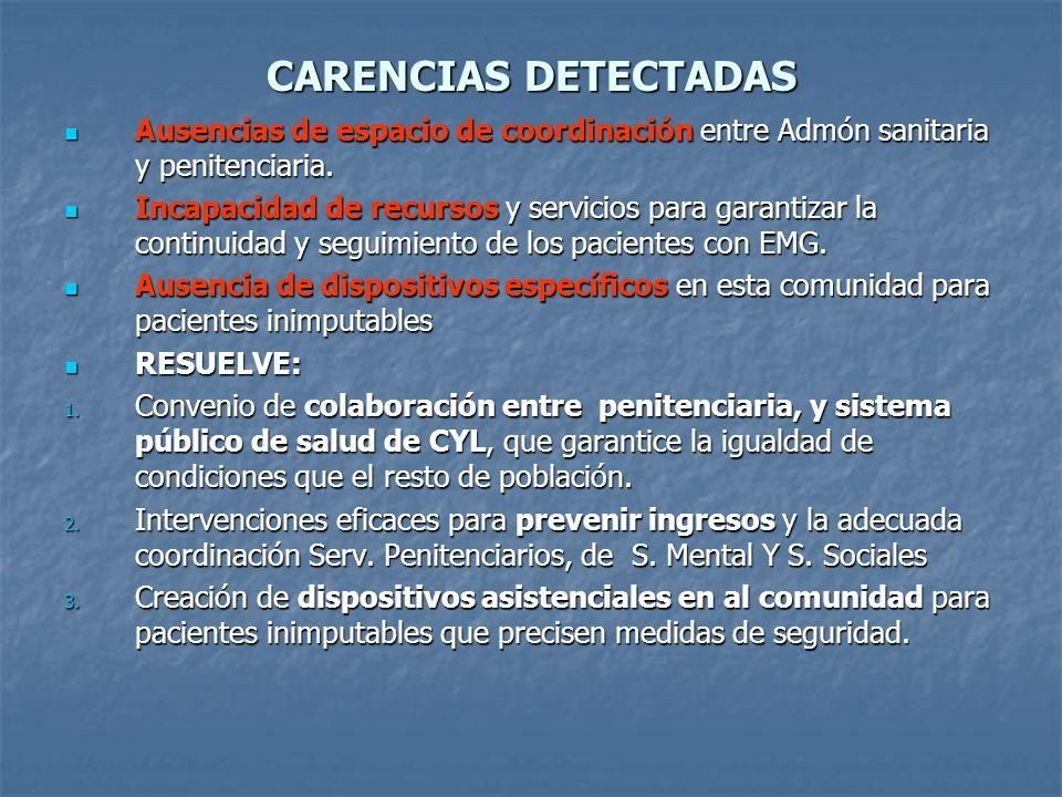 CARENCIAS DETECTADAS Ausencias de espacio de coordinación entre Admón sanitaria y penitenciaria.