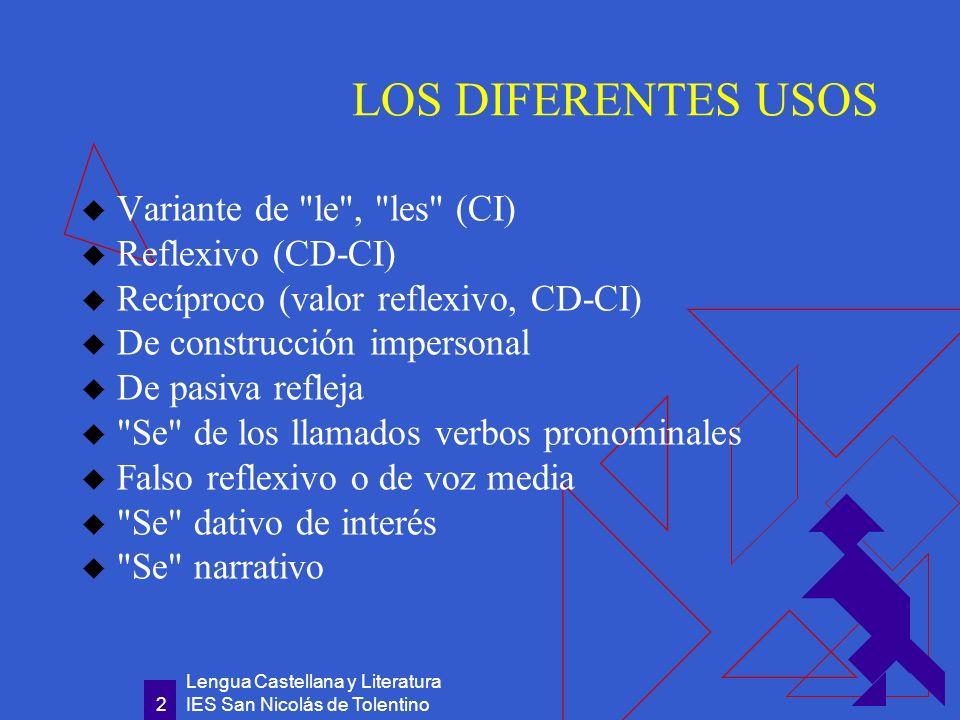 LOS DIFERENTES USOS Variante de le , les (CI) Reflexivo (CD-CI)