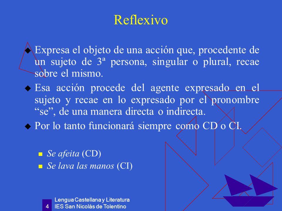 Reflexivo Expresa el objeto de una acción que, procedente de un sujeto de 3ª persona, singular o plural, recae sobre el mismo.