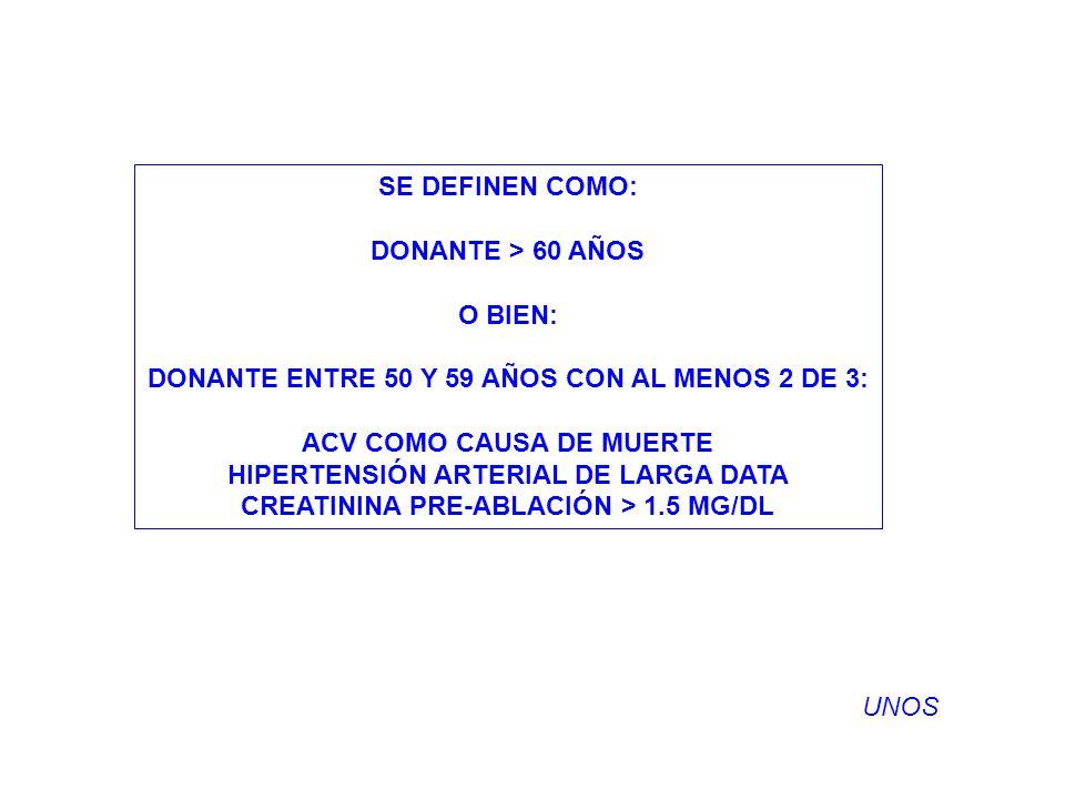 DONANTE ENTRE 50 Y 59 AÑOS CON AL MENOS 2 DE 3: