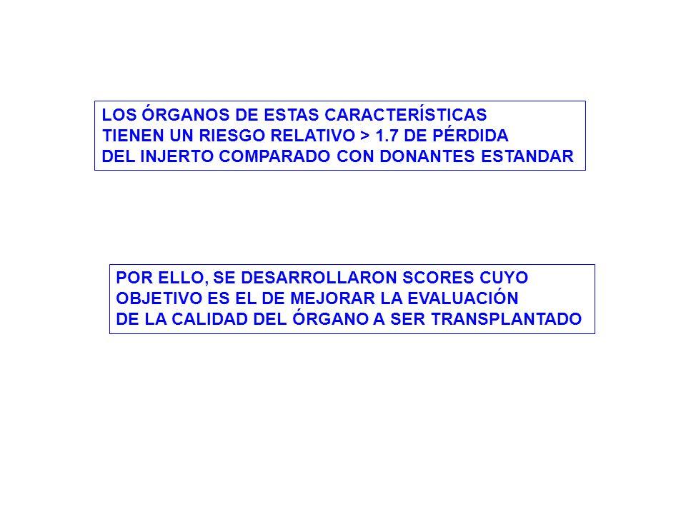 LOS ÓRGANOS DE ESTAS CARACTERÍSTICAS