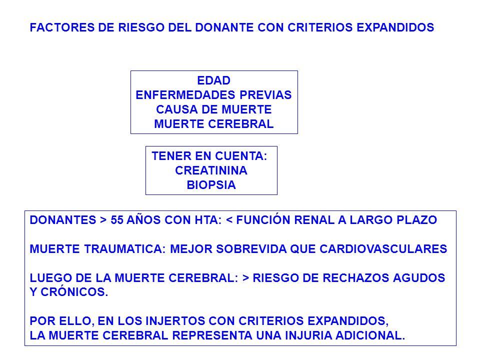 FACTORES DE RIESGO DEL DONANTE CON CRITERIOS EXPANDIDOS