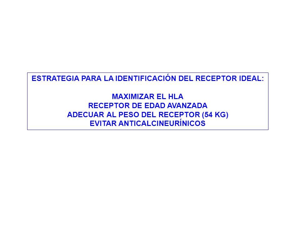 ESTRATEGIA PARA LA IDENTIFICACIÓN DEL RECEPTOR IDEAL: MAXIMIZAR EL HLA