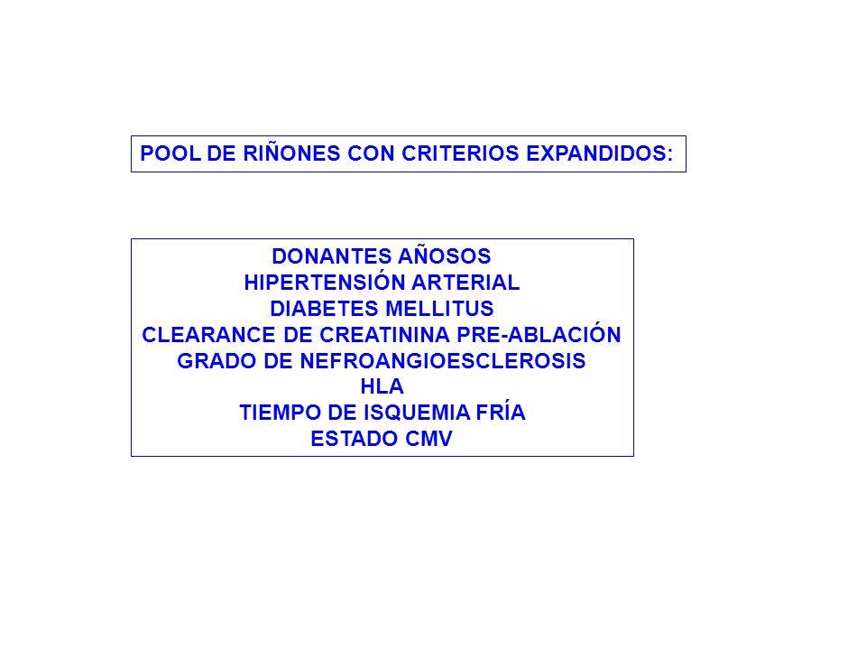 POOL DE RIÑONES CON CRITERIOS EXPANDIDOS: