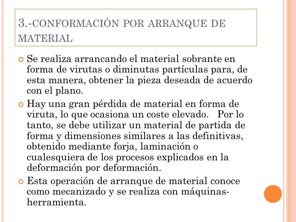 3.-conformación por arranque de material