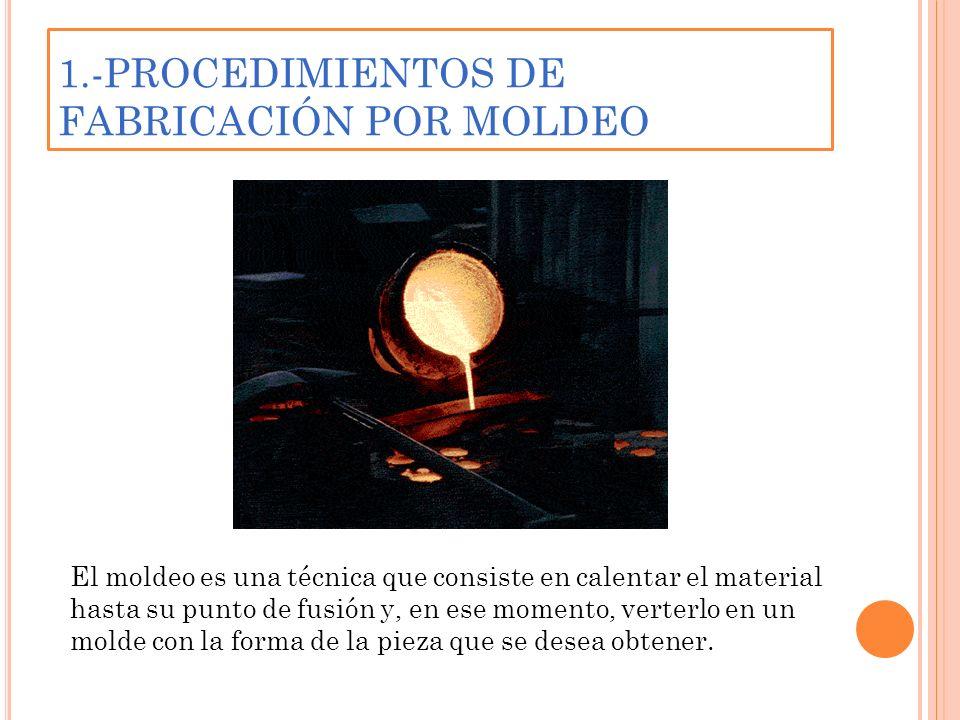 1.-PROCEDIMIENTOS DE FABRICACIÓN POR MOLDEO